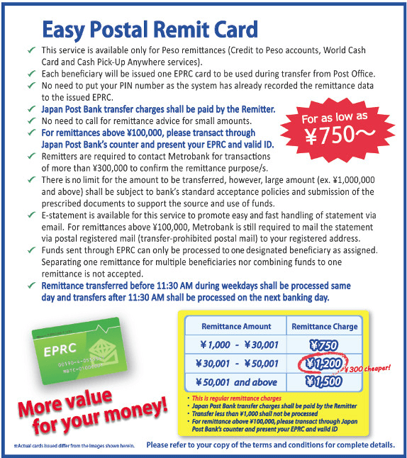 Easy postal remit card